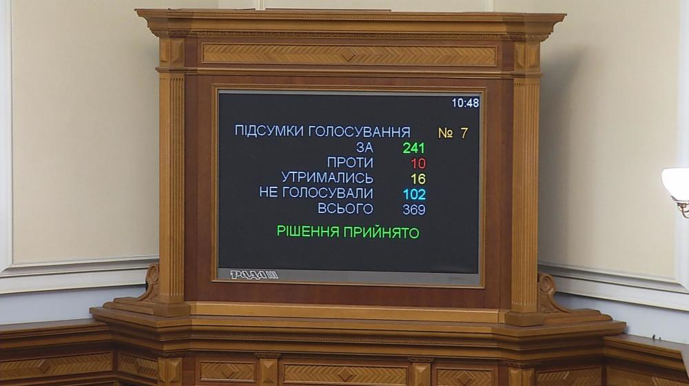 Верховна Рада дала старт своїй реформі