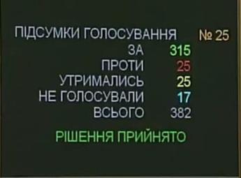 Арсеній Яценюк про ухвалення закону щодо створення Вищого антикорупційного суду: Україна впевнено йде вперед
