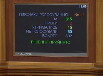 Народні депутати призначили дату інавгурації новообраного президента на 20 травня
