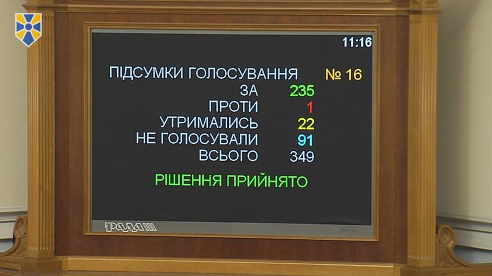 Парламент підтримав закон щодо посилення інформаційного захисту на Донеччині та Луганщині