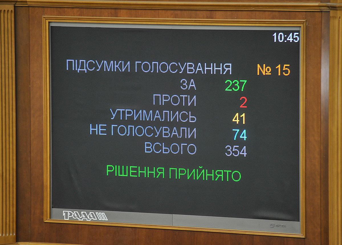 Парламент ухвалив Кодекс з процедур банкрутства