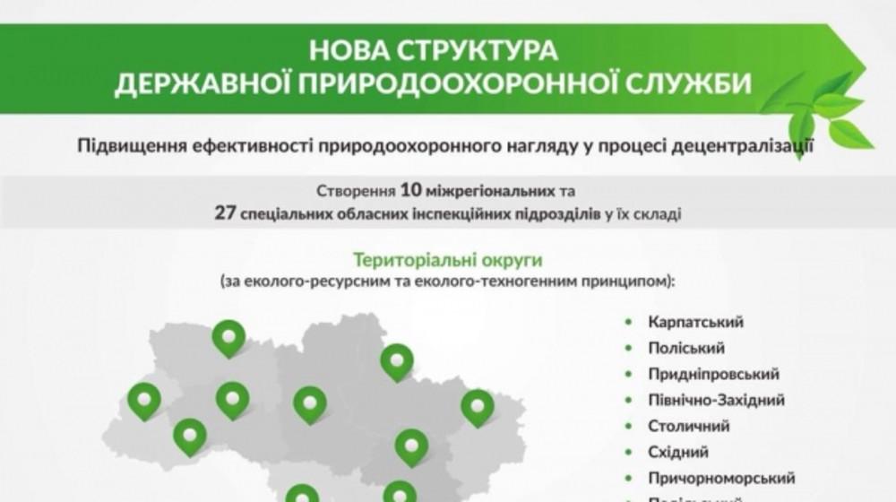 В Україні буде створено 5 міжрегіональних територіальних округів Держекоінспекції